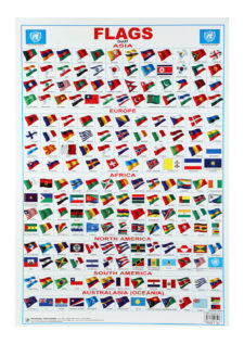 Dreamland Flags Chart
