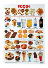 Dreamland Food-1 Chart