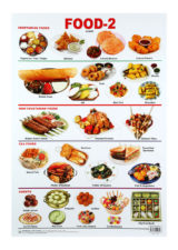 Dreamland Food-2 Chart