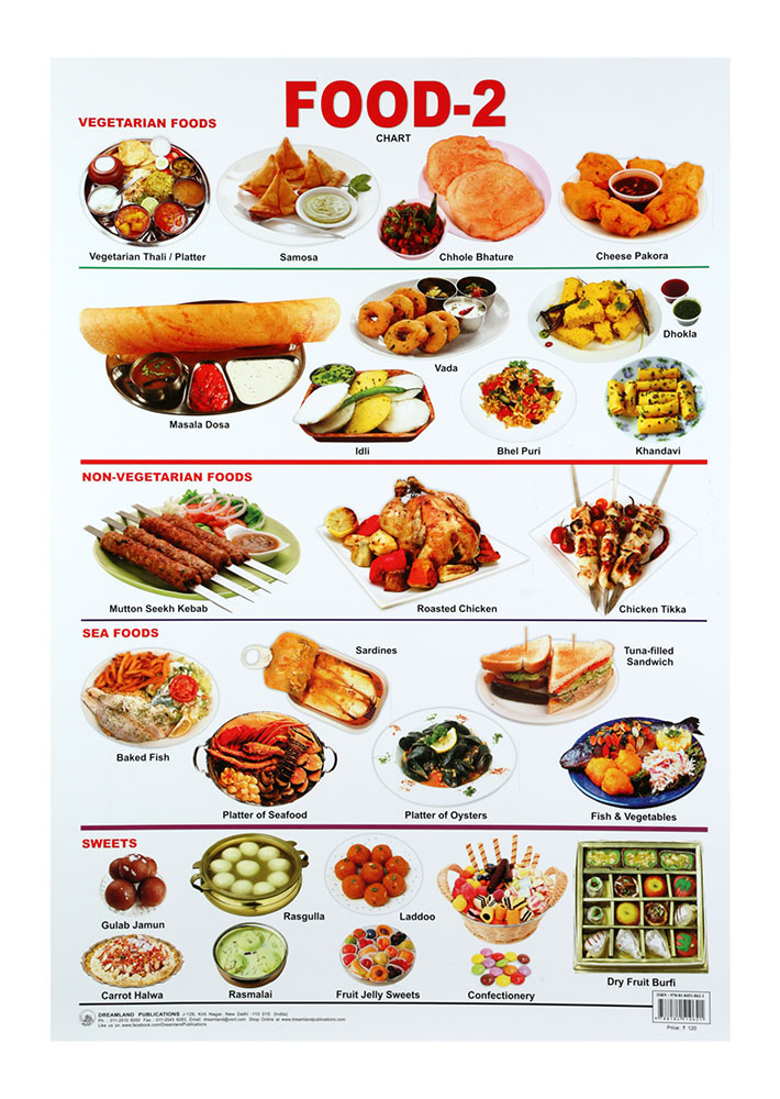 Buy Dreamland Food 2 Chart Online In India Kheliya Toys