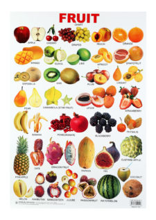 Dreamland Fruit Chart