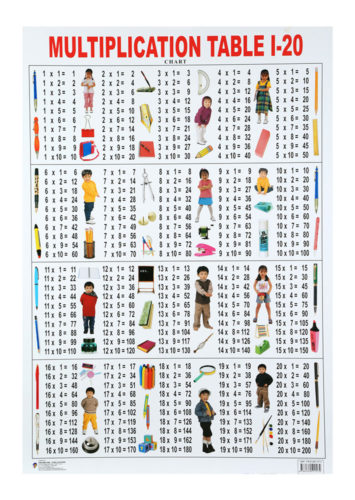... multiplication table 1 20 chart price rs 120 rs 95 usd $ 1 43 eur