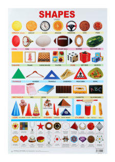 Dreamland Shapes Chart