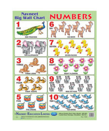 Navneet Numbers Big Wall Chart