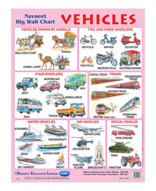 Navneet Vehicles Big Wall Chart