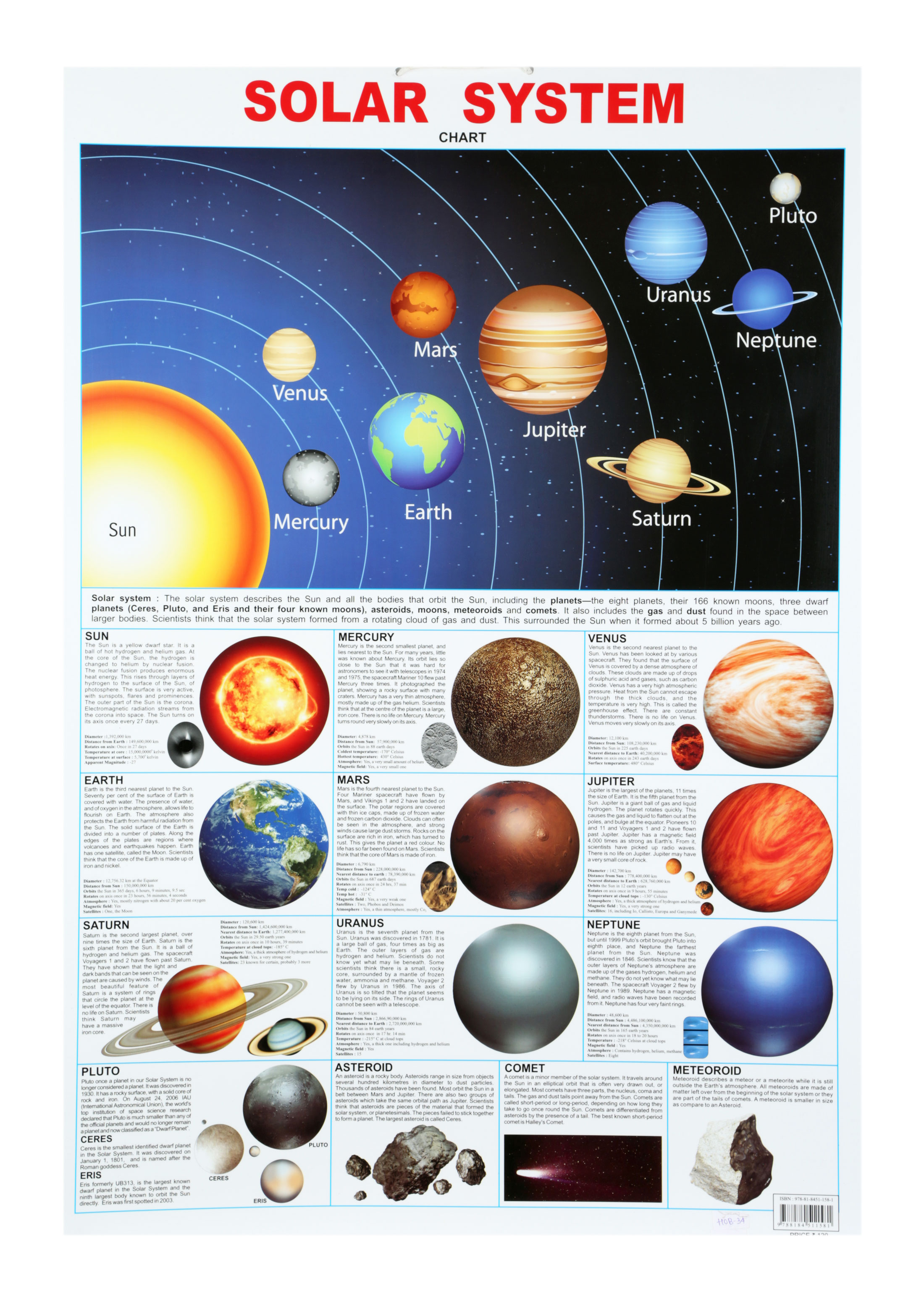 Buy solar system chart for kids online in india kheliya toys solar system chart for kids ccuart Images