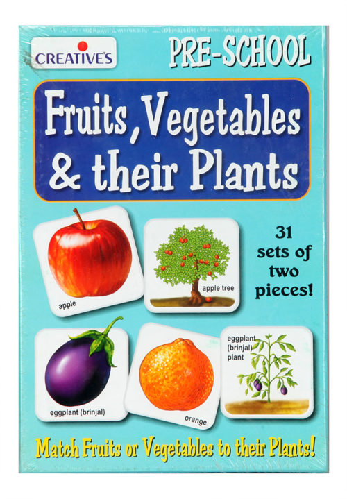 Fruits, Vegetables And Their Plants