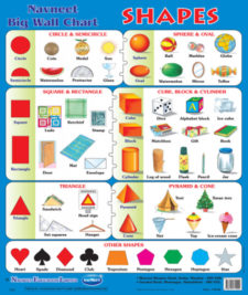 Navneet Poster Shapes