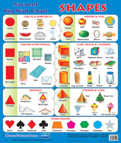 Buy Navneet Poster Shapes Chart Online In India